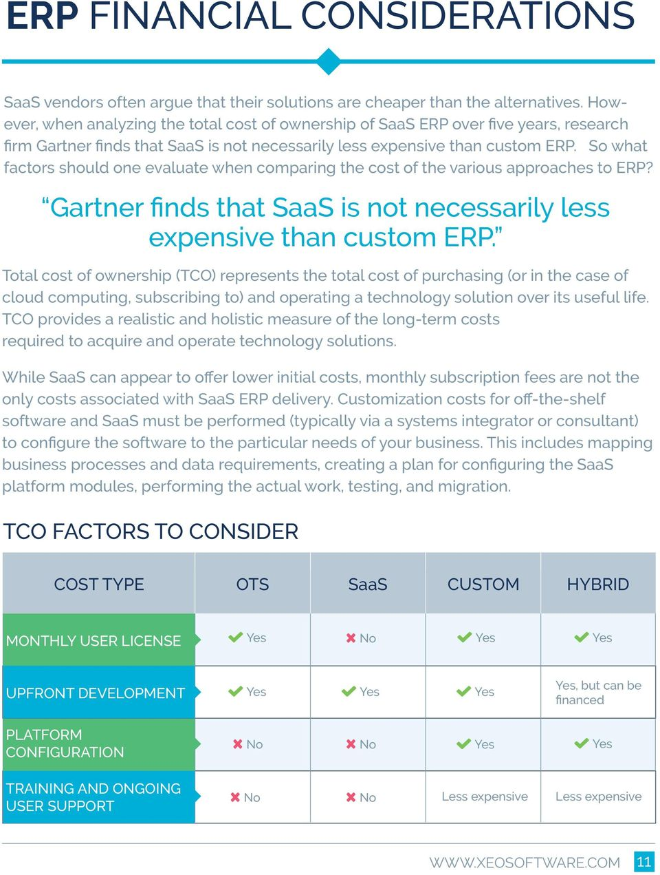 So what factors should one evaluate when comparing the cost of the various approaches to ERP? Gartner finds that SaaS is not necessarily less expensive than custom ERP.