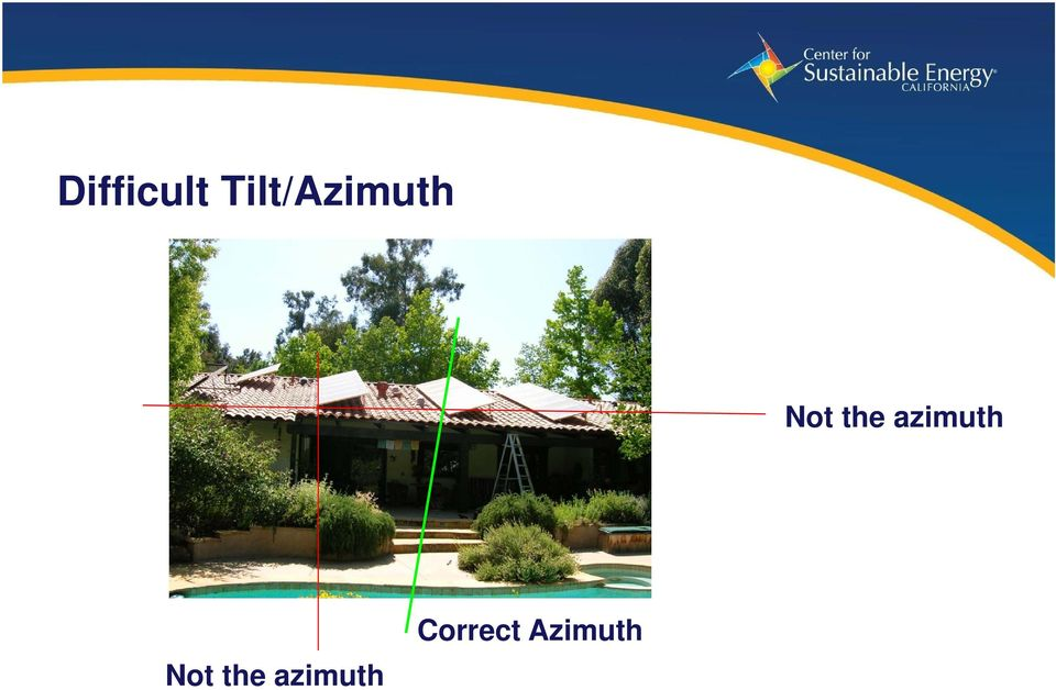 the azimuth Not
