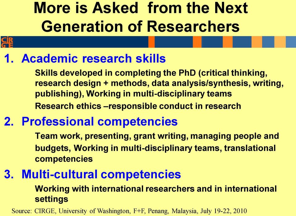writing, publishing), Working in multi-disciplinary teams Research ethics responsible conduct in research 2.
