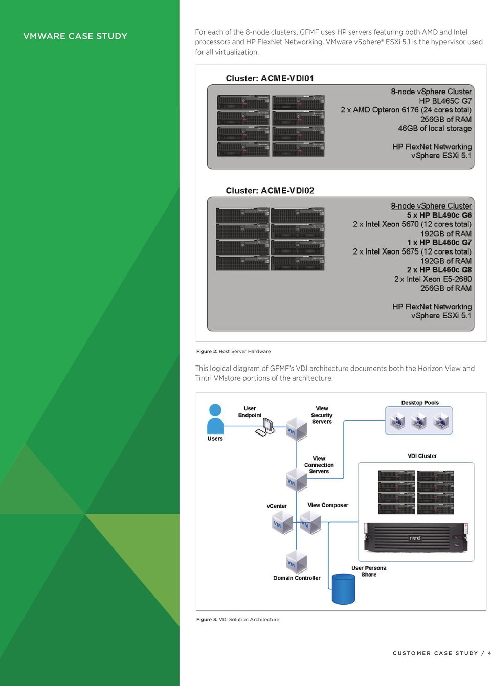 Figure 2: Host Server Hardware This logical diagram of GFMF s VDI architecture documents both the