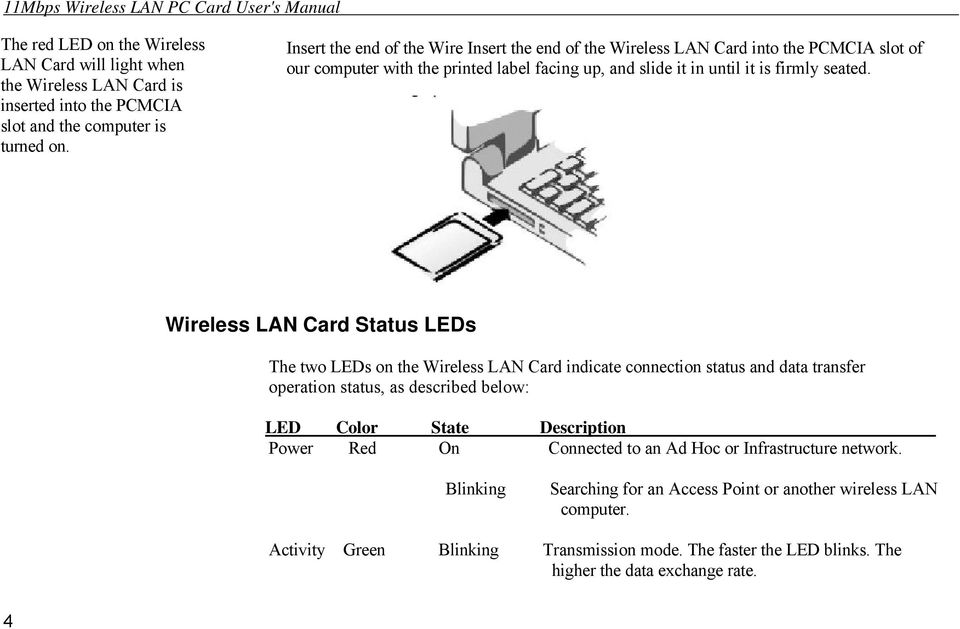 Wireless LAN Card Status LEDs The two LEDs on the Wireless LAN Card indicate connection status and data transfer operation status, as described below: LED Color State Description Power Red On