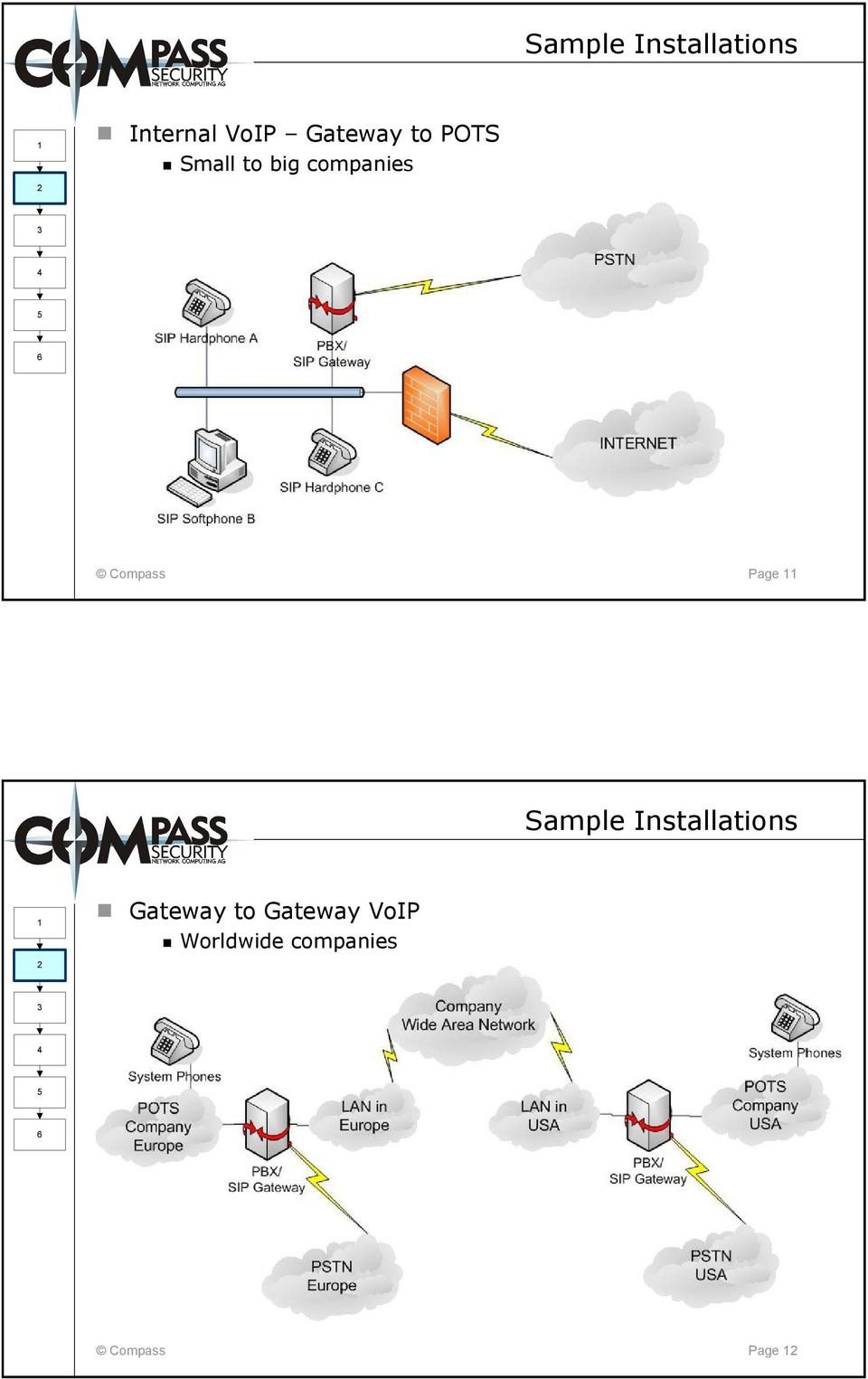 Compass Pae Sample Installations Gateway
