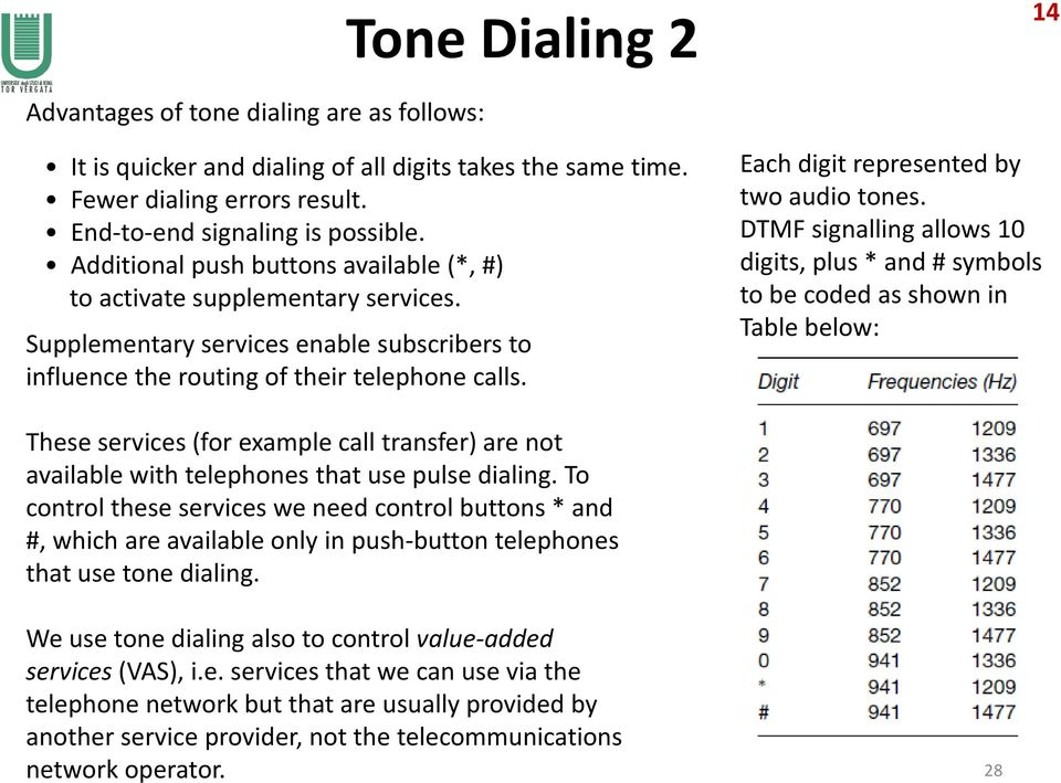 Each digit represented by two audio tones.