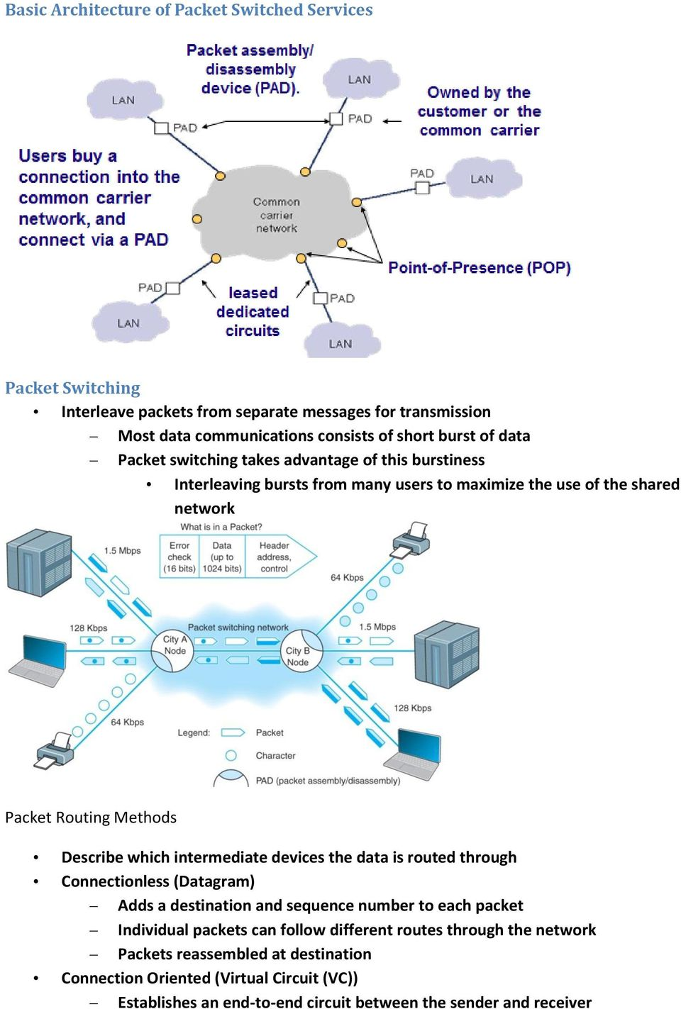 Wan Introduction Services Used By Circuit Switched Virtual Which Intermediate Devices The Data Is Routed Through Connectionless Datagram Adds A Destination And