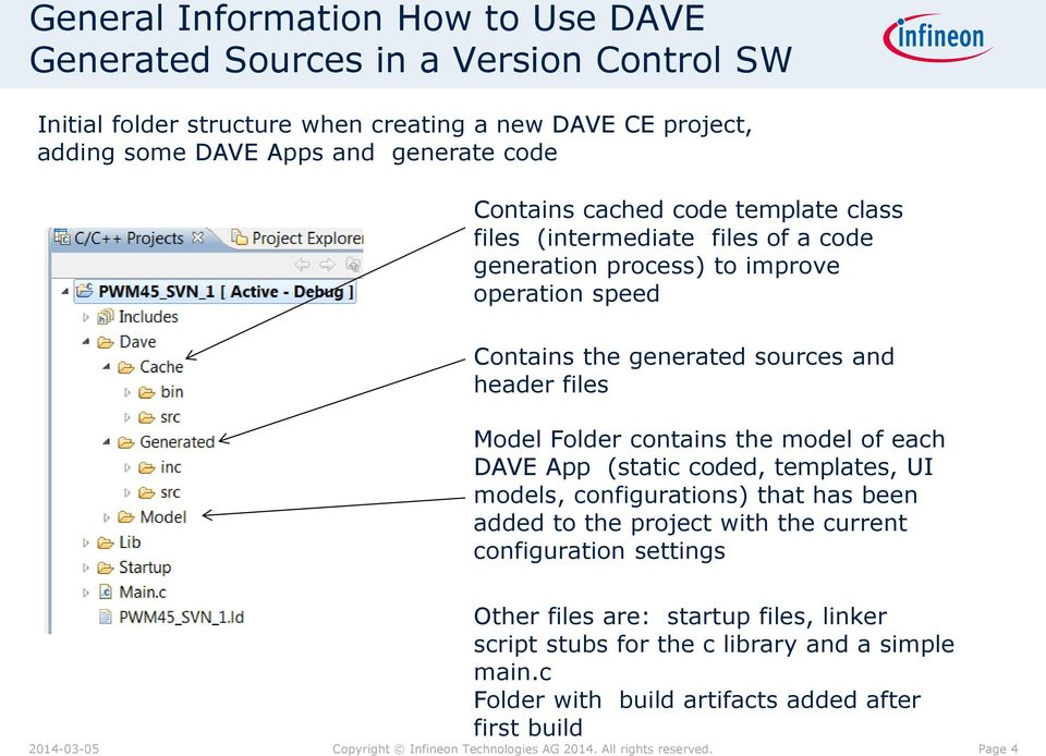 header files Model Folder contains the model of each DAVE App (static coded, templates, UI models, configurations) that has been added to the project with the current