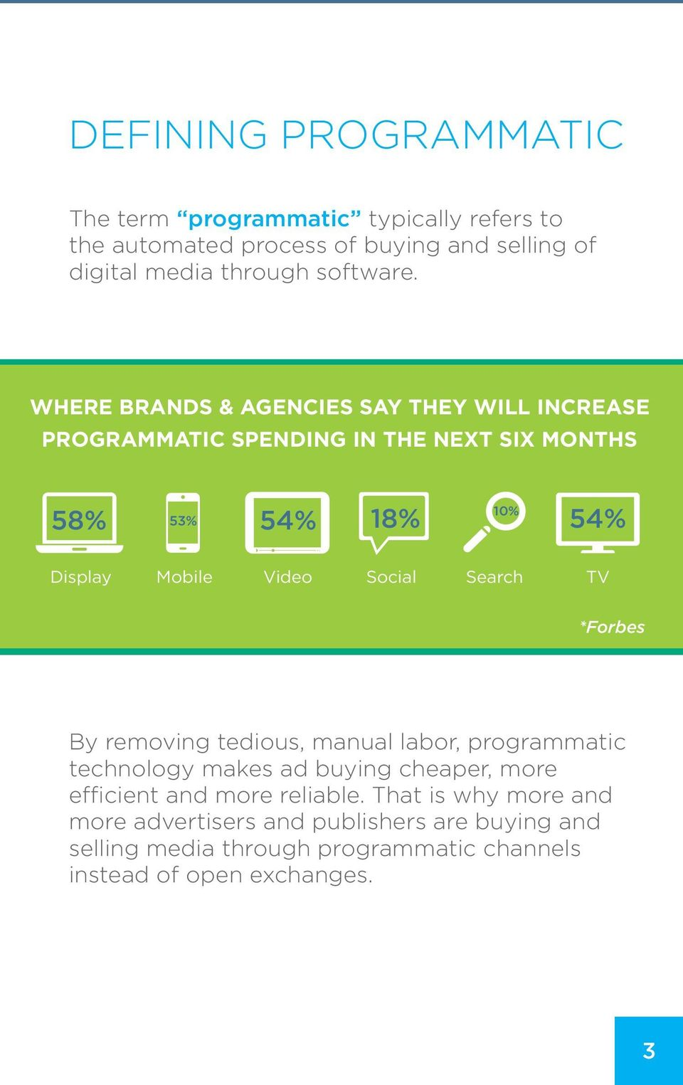 WHERE BRANDS & AGENCIES SAY THEY WILL INCREASE PROGRAMMATIC SPENDING IN THE NEXT SIX MONTHS 58% 53% 54% 18% 10% 54% Display Mobile Video