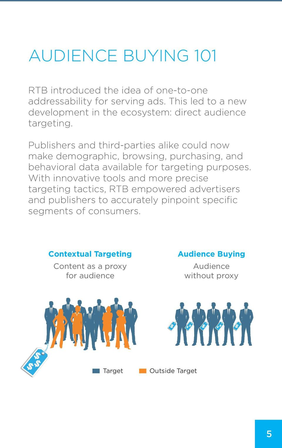 Publishers and third-parties alike could now make demographic, browsing, purchasing, and behavioral data available for targeting purposes.