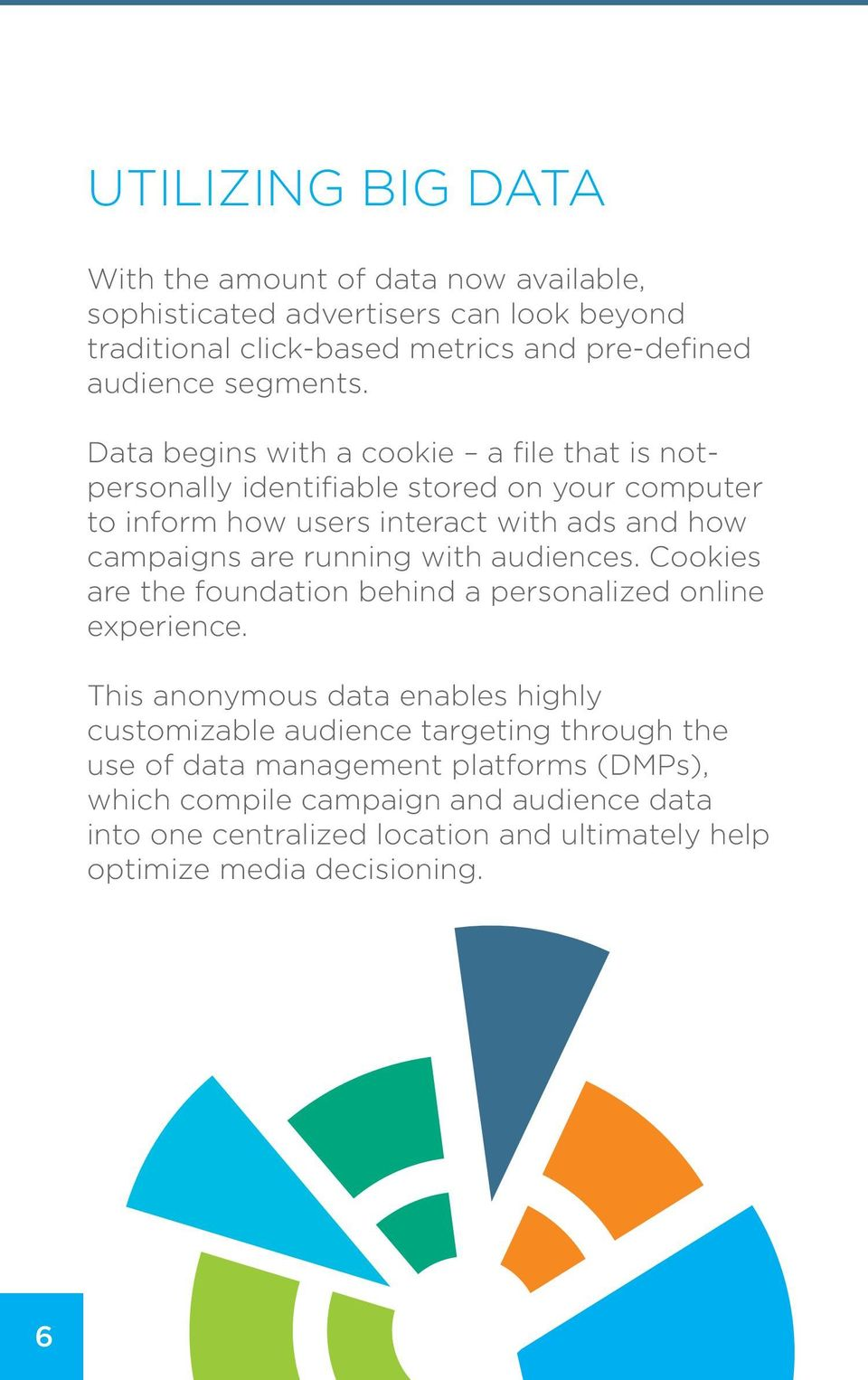 Data begins with a cookie a file that is notpersonally identifiable stored on your computer to inform how users interact with ads and how campaigns are running