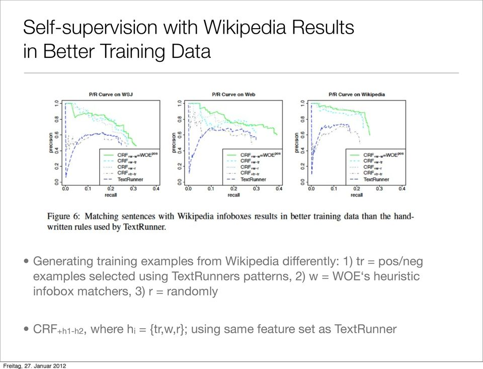 selected using TextRunners patterns, 2) w = WOE s heuristic infobox