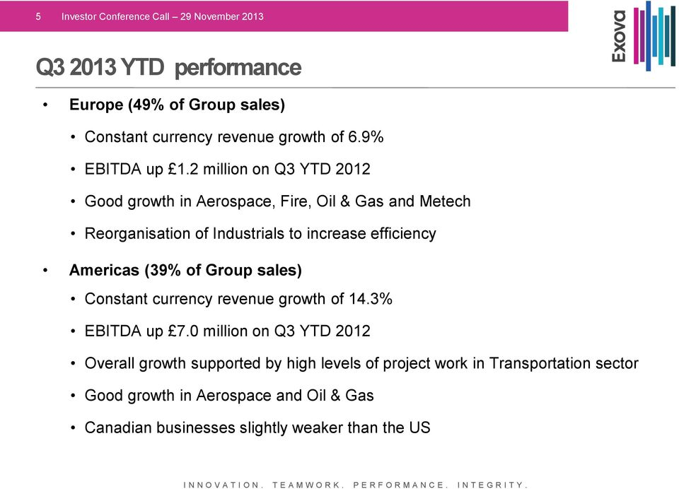 efficiency Americas (39% of Group sales) Constant currency revenue growth of 14.3% EBITDA up 7.