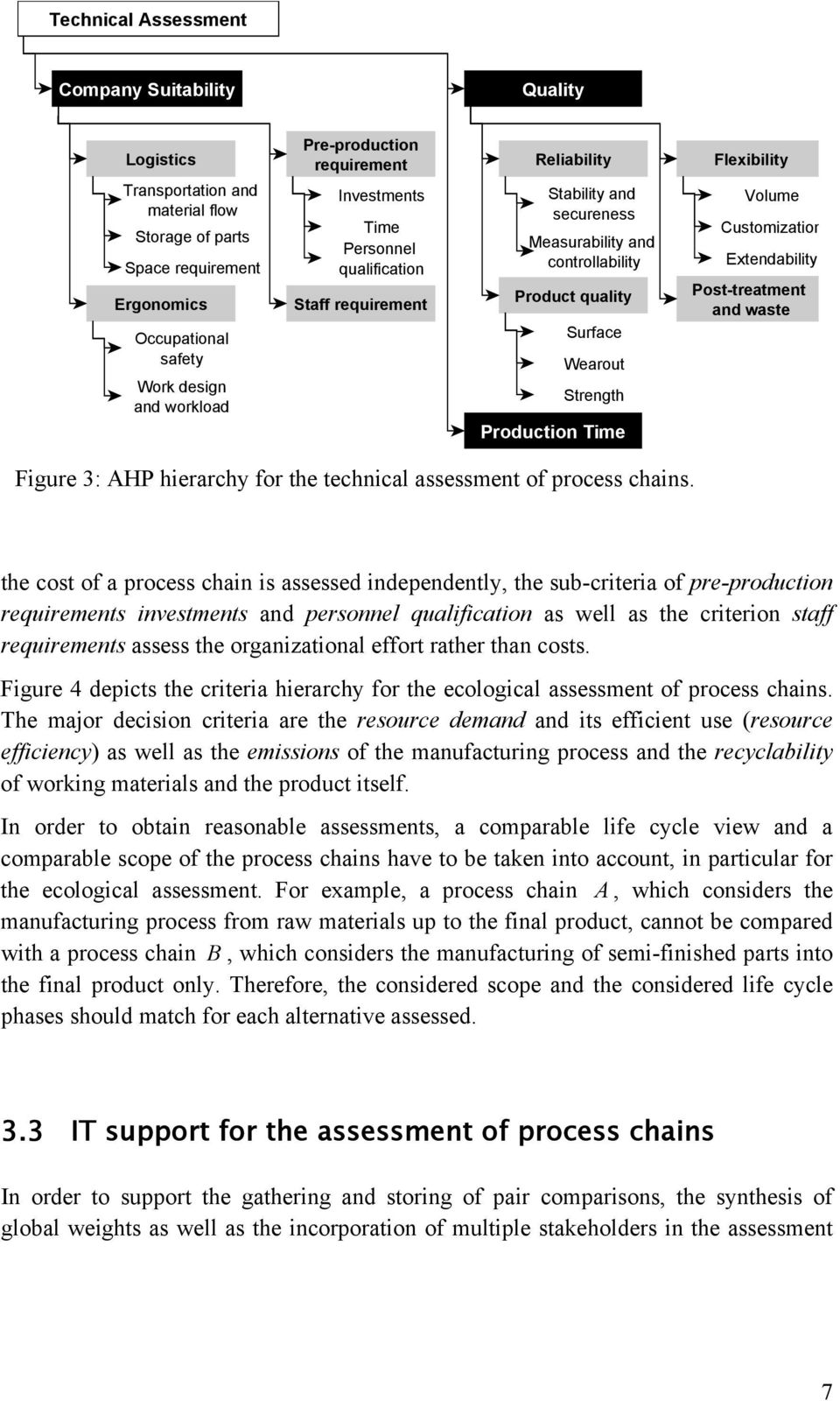 Strength Production Time Volume Customization Extendability Post-treatment and waste Figure 3: AHP hierarchy for the technical assessment of process chains.
