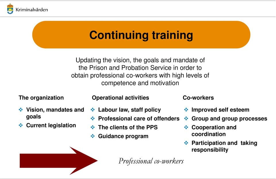 goals Current legislation Labour law, staff policy Professional care of offenders The clients of the PPS Guidance program