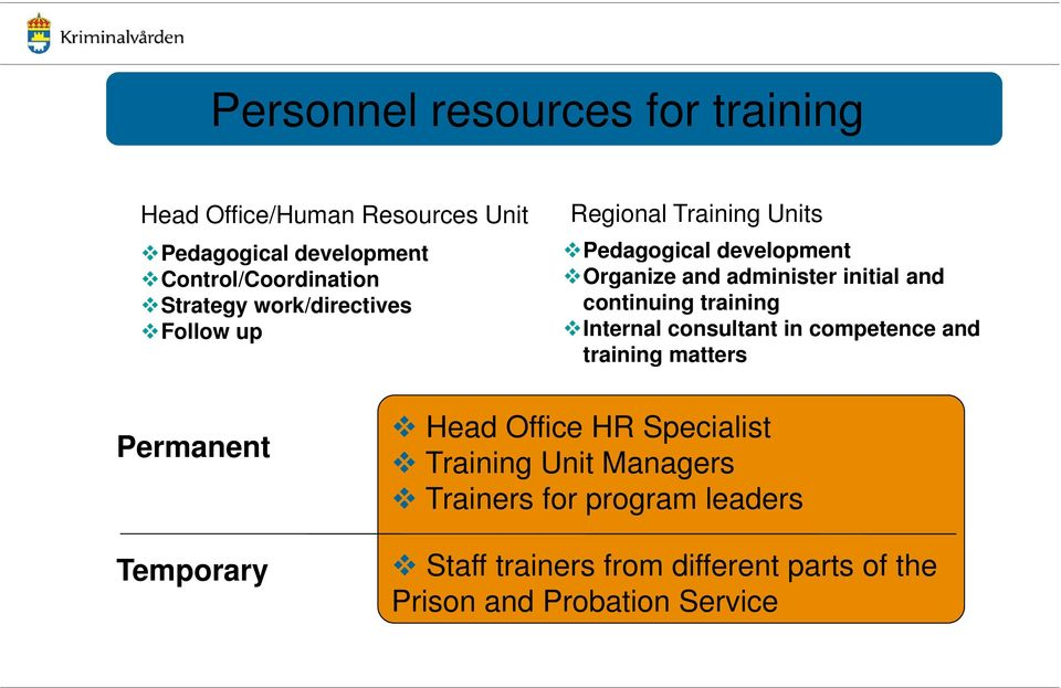 continuing training Internal consultant in competence and training i matters Permanent Temporary Head Office HR