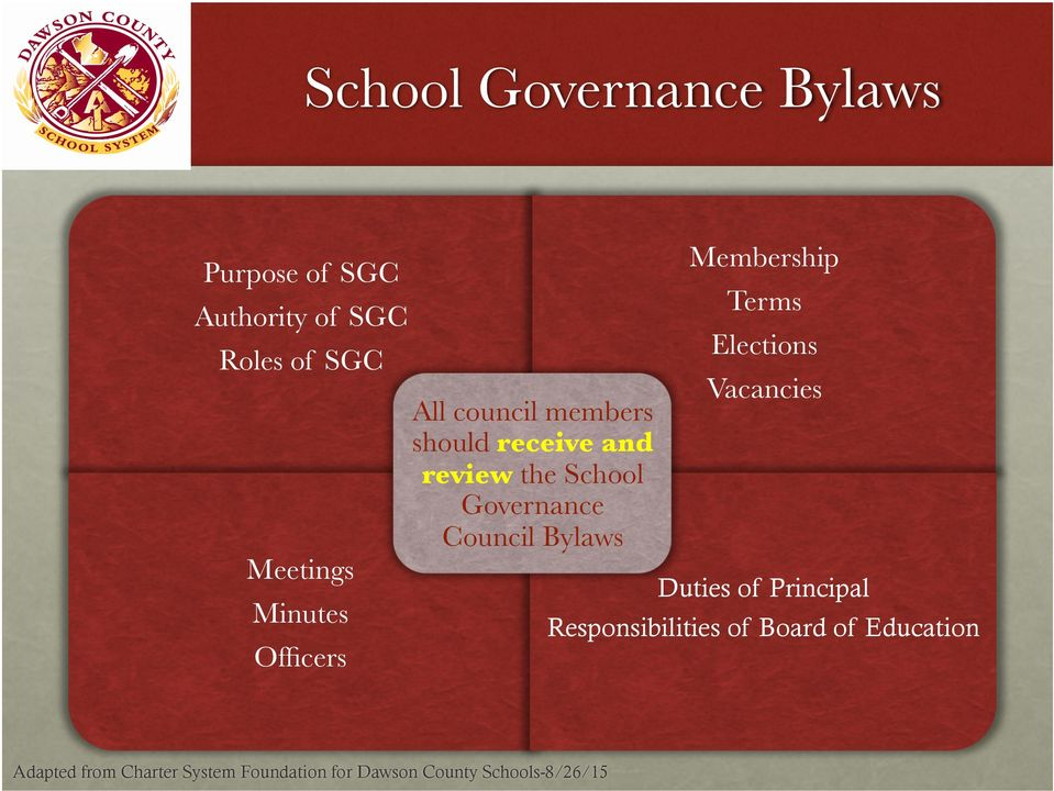 review the School Governance Council Bylaws Membership Terms