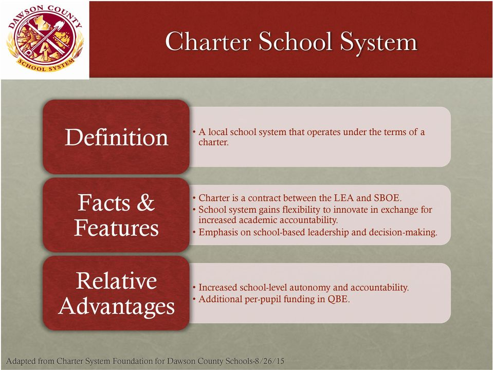 School system gains flexibility to innovate in exchange for increased academic accountability.