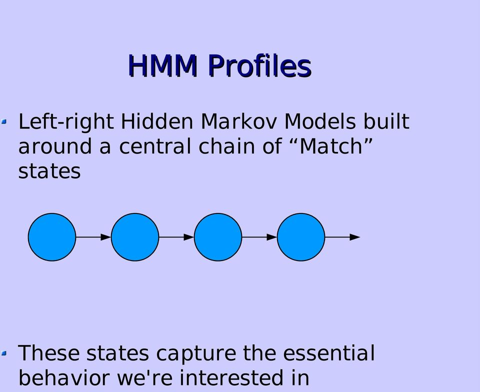 Profiles Left-right Hidden Markov