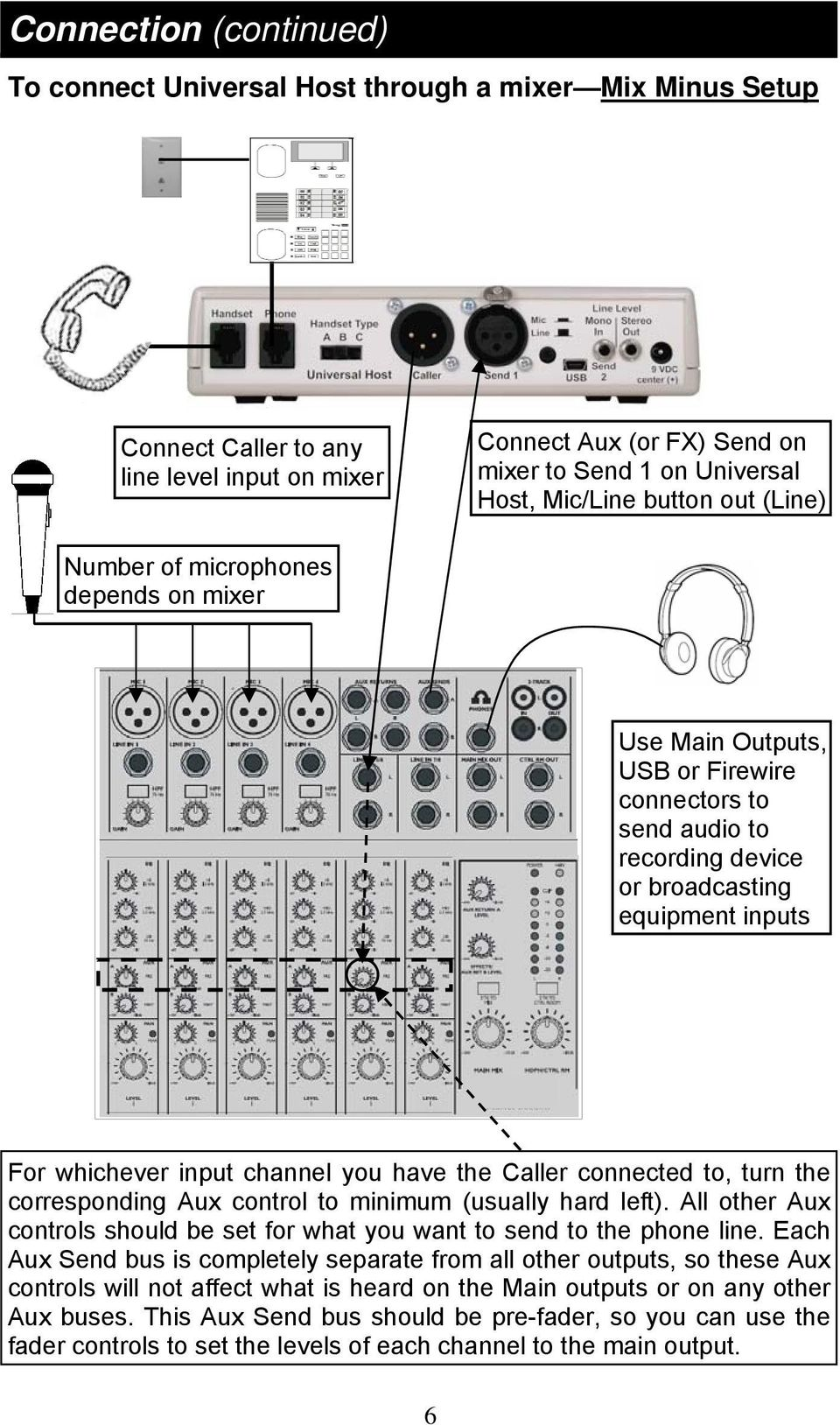channel you have the Caller connected to, turn the corresponding Aux control to minimum (usually hard left). All other Aux controls should be set for what you want to send to the phone line.