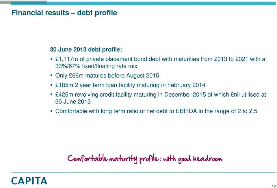 in February 2014 425m revolving credit facility maturing in December 2015 of which nil utilised at 30 June 2013