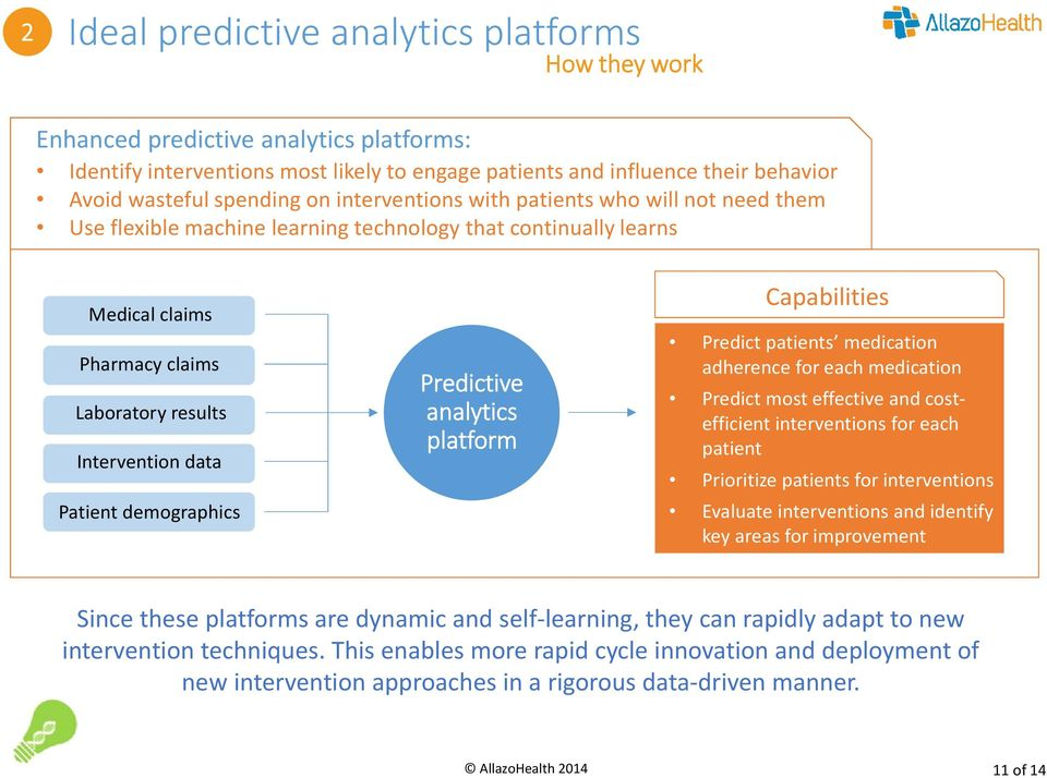 Patient demographics Predictive analytics platform Capabilities Predict patients medication adherence for each medication Predict most effective and costefficient interventions for each patient