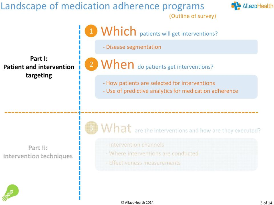 - How patients are selected for interventions - Use of predictive analytics for medication adherence 3 What are the