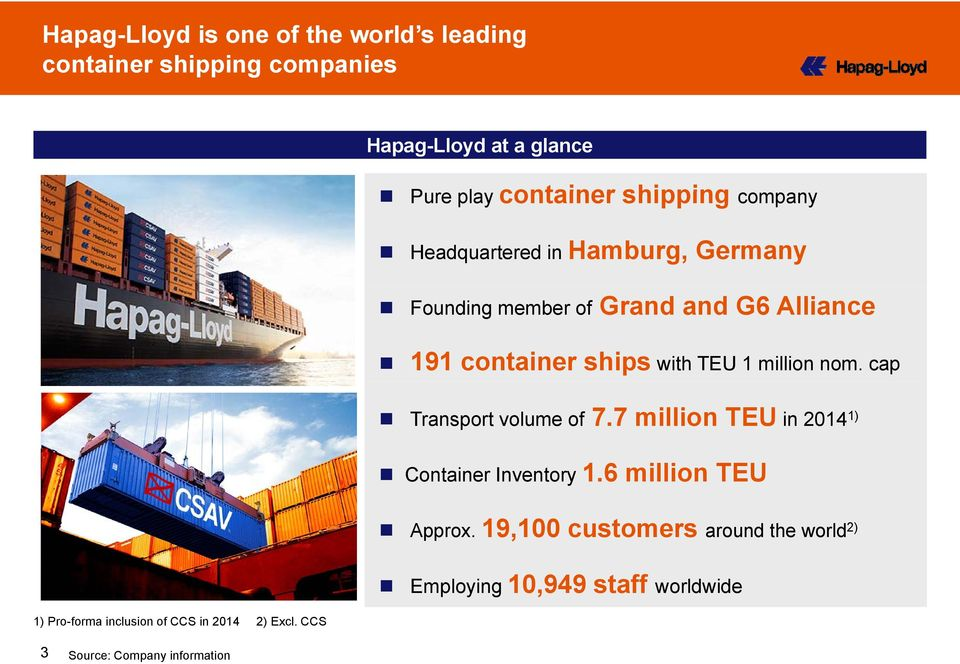 and G6 Alliance 191 container ships with TEU 1 million nom. cap Transport volume of 7.