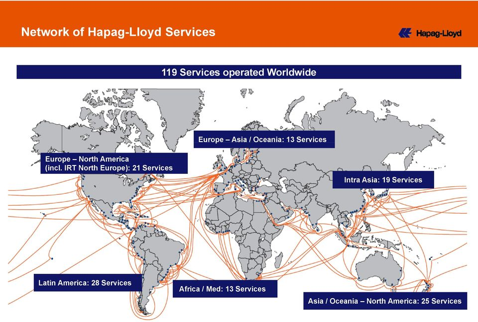 IRT North Europe): 21 Services Intra Asia: 19 Services Latin America: