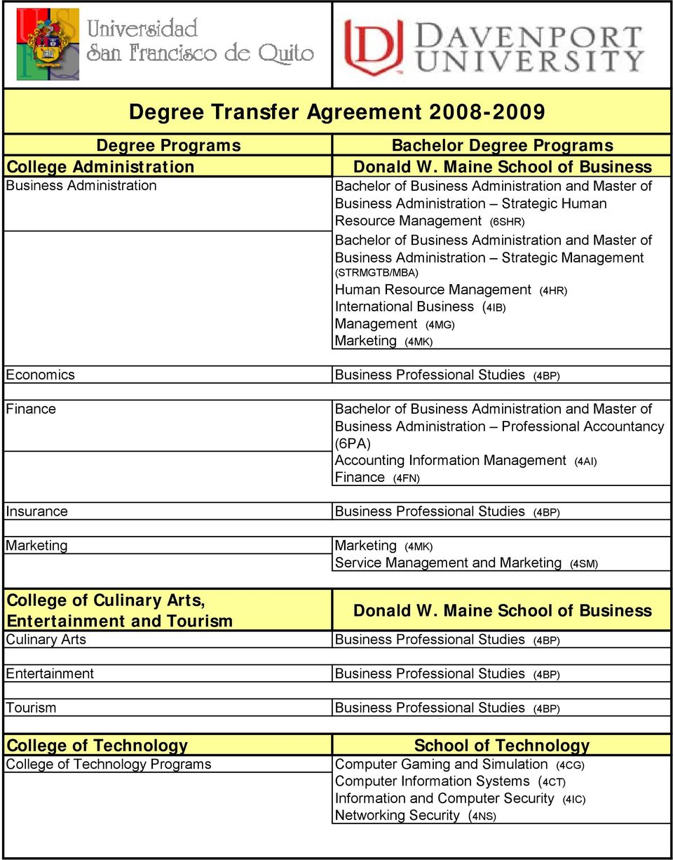 Maine School of Business Bachelor of Business Administration Master of Business Administration Strategic Human Resource Management (6SHR) Bachelor of Business Administration Master of Business