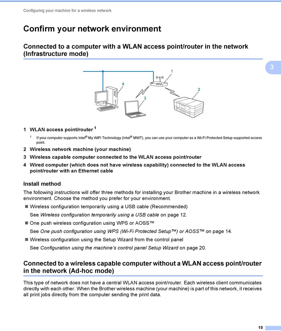 2 Wireless network machine (your machine) 3 Wireless capable computer connected to the WLAN access point/router 4 Wired computer (which does not have wireless capability) connected to the WLAN access