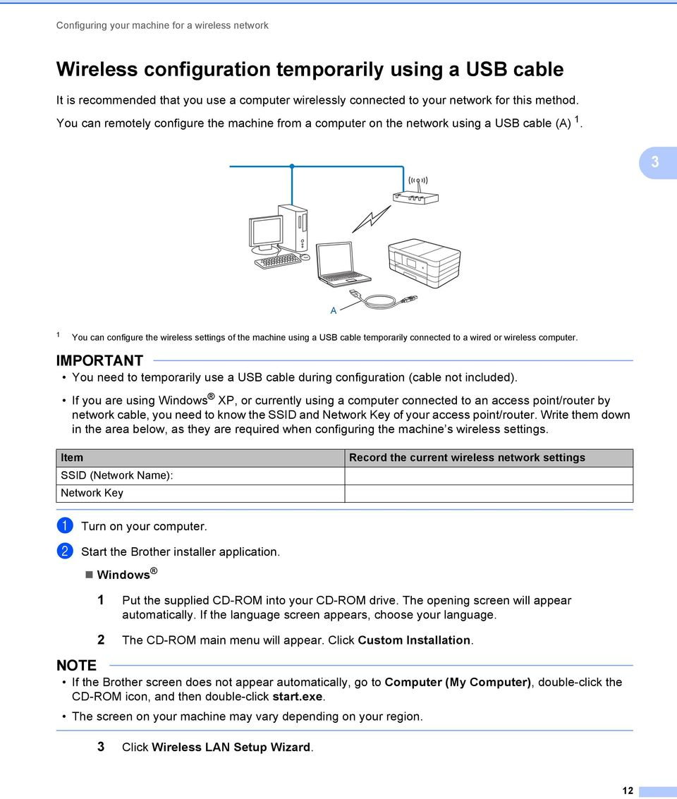 3 A 1 You can configure the wireless settings of the machine using a USB cable temporarily connected to a wired or wireless computer.
