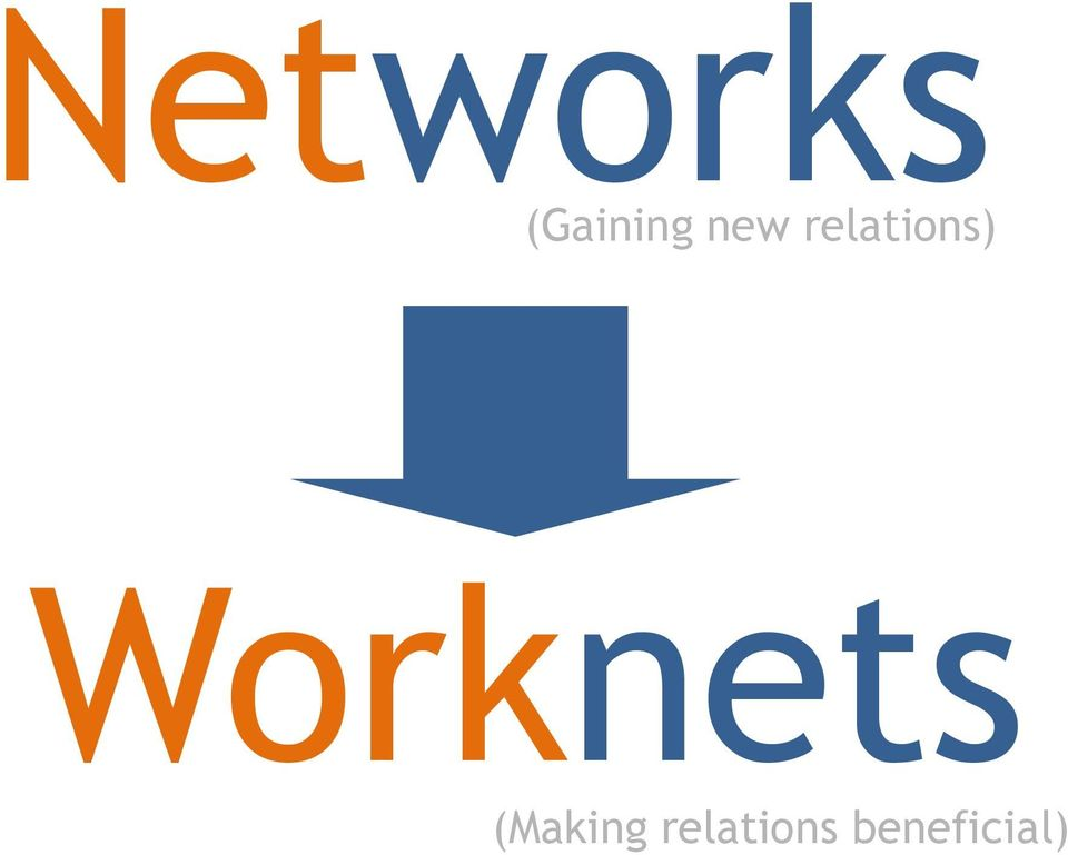 Worknets (Making