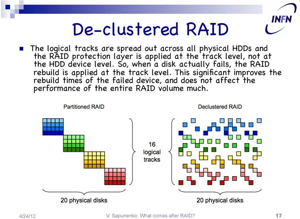 So, when a disk actually fails, the RAID rebuild is applied at the track level.