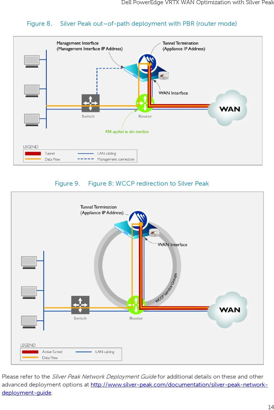 Figure 8: WP redirection to Silver Peak Please refer to the Silver Peak Network Deployment