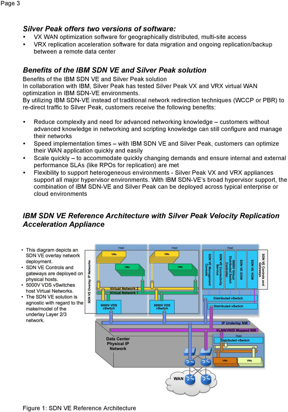 tested Silver Peak VX and VRX virtual WAN optimization in IBM SDN-VE environments.