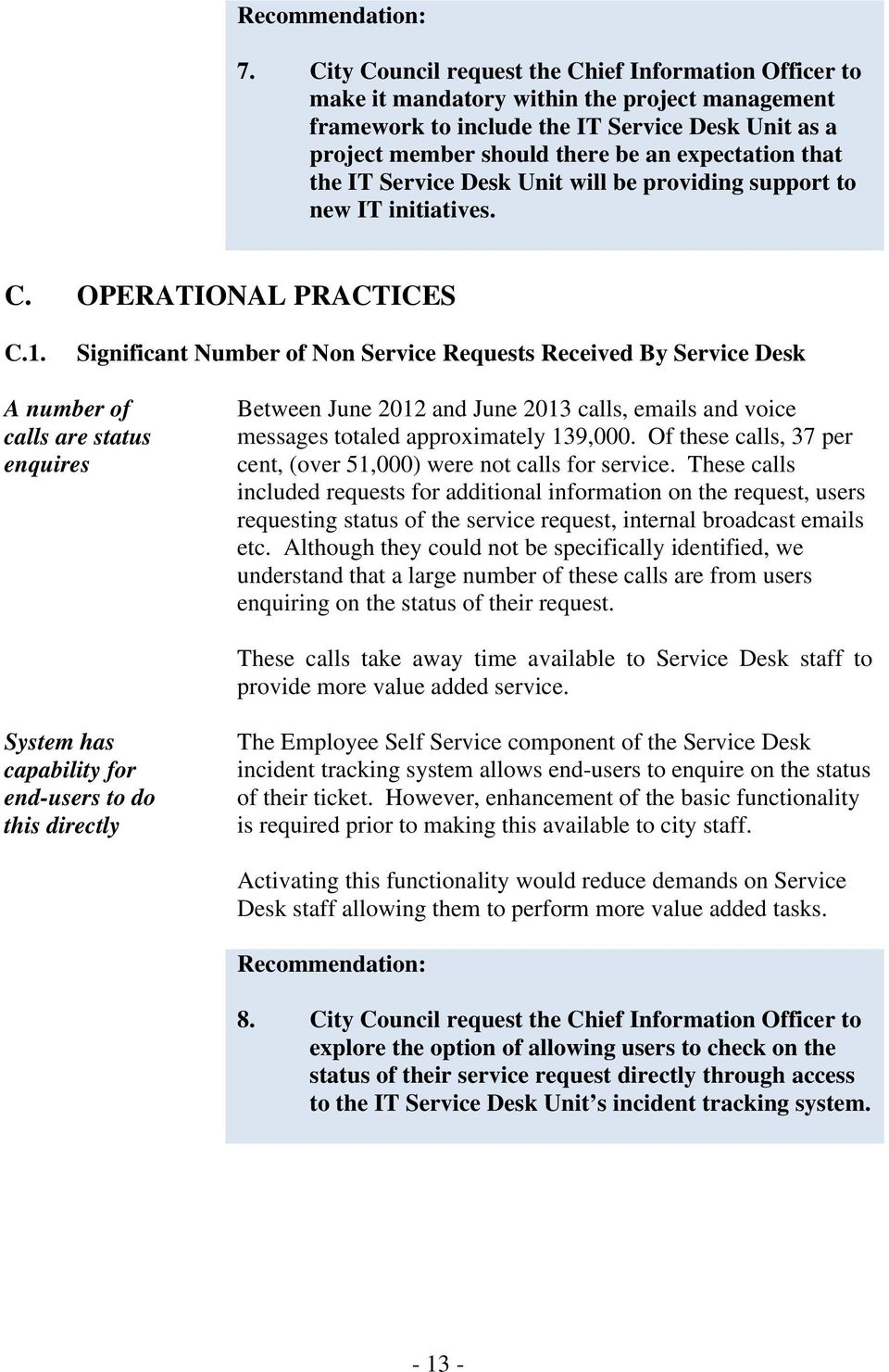 that the IT Service Desk Unit will be providing support to new IT initiatives. C. OPERATIONAL PRACTICES C.1.