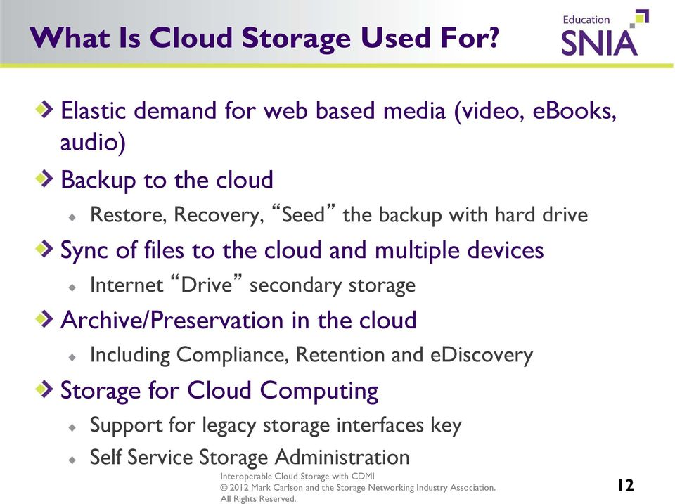 backup with hard drive Sync of files to the cloud and multiple devices Internet Drive secondary storage