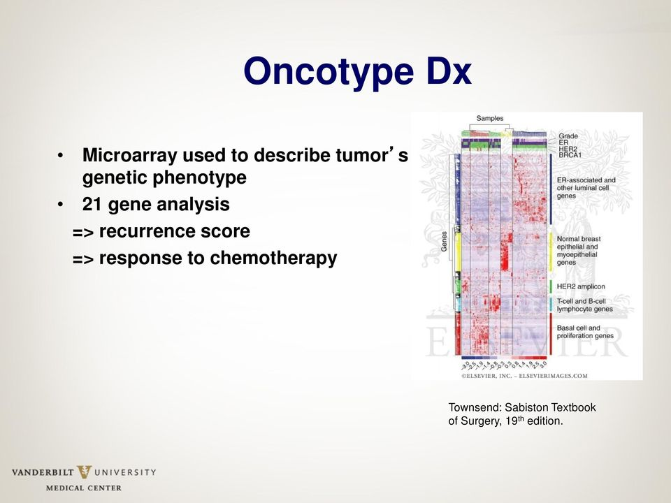 recurrence score => response to chemotherapy