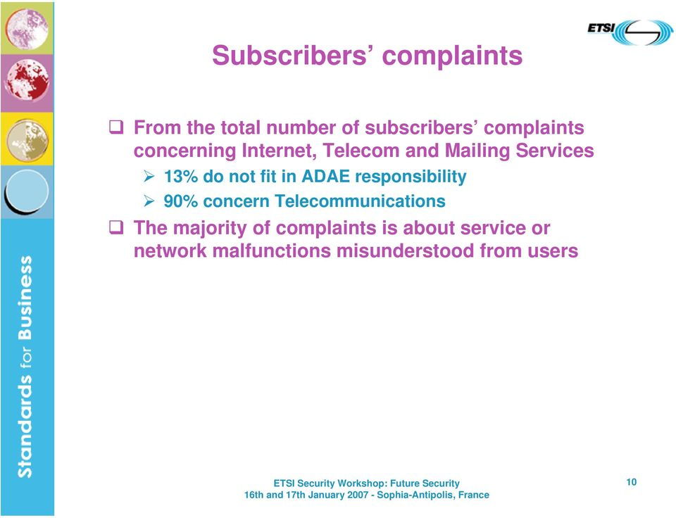 ADAE responsibility 90% concern Telecommunications The majority of