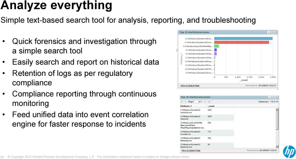Compliance reporting through continuous monitoring Feed unified data into event correlation engine for faster response to