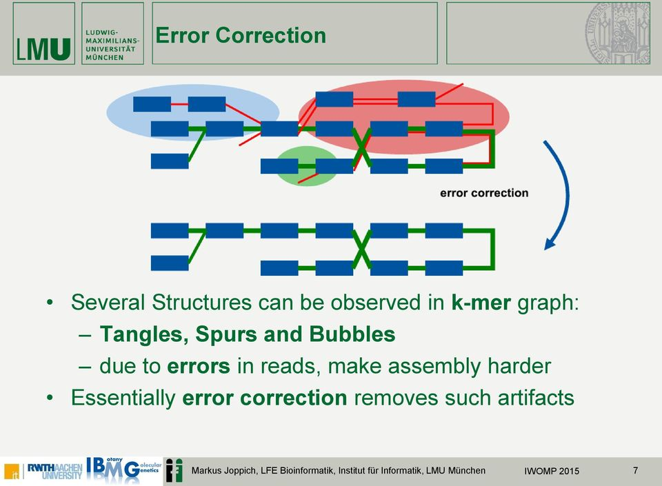 assembly harder Essentially error correction removes such
