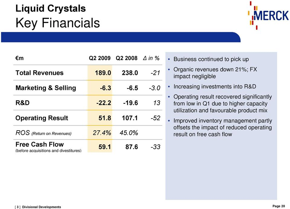 6-33 Business continued to pick up Organic revenues down 21%; FX impact negligible Increasing investments into R&D Operating result recovered significantly