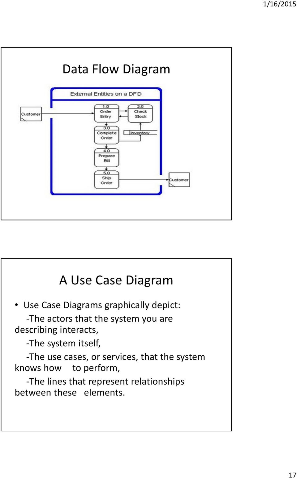 system itself, -The use cases, or services, that the system knows how