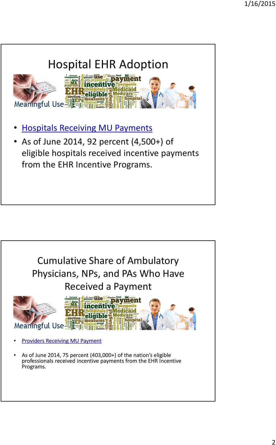 Cumulative Share of Ambulatory Physicians, NPs, and PAs Who Have Received a Payment Providers Receiving MU