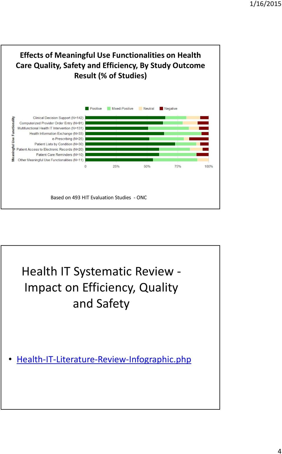 493 HIT Evaluation Studies - ONC Health IT Systematic Review - Impact