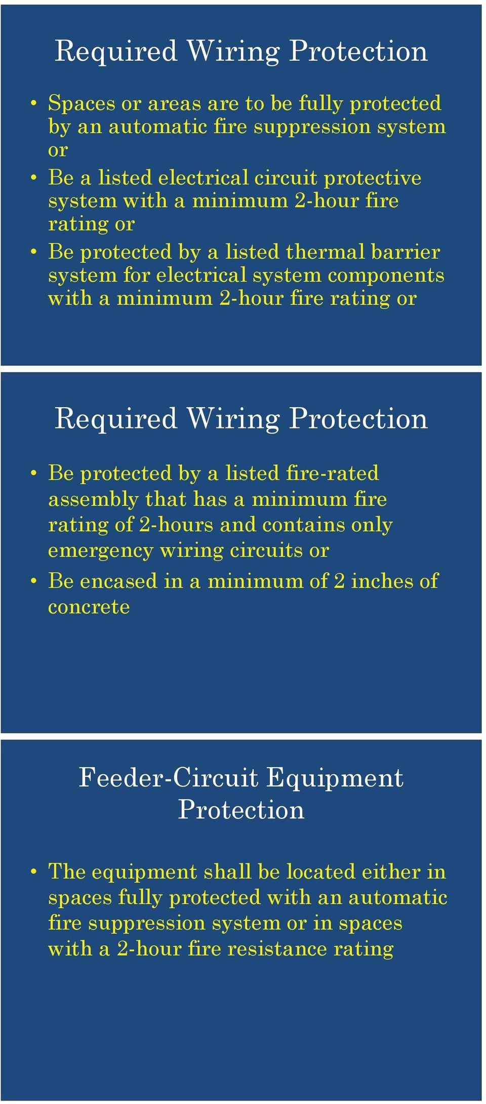 protected by a listed fire-rated assembly that has a minimum fire rating of 2-hours and contains only emergency wiring circuits or Be encased in a minimum of 2 inches of concrete