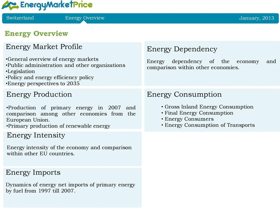 Primary production of renewable energy Energy Intensity Energy Dependency Energy dependency of the economy and comparison within other economies.