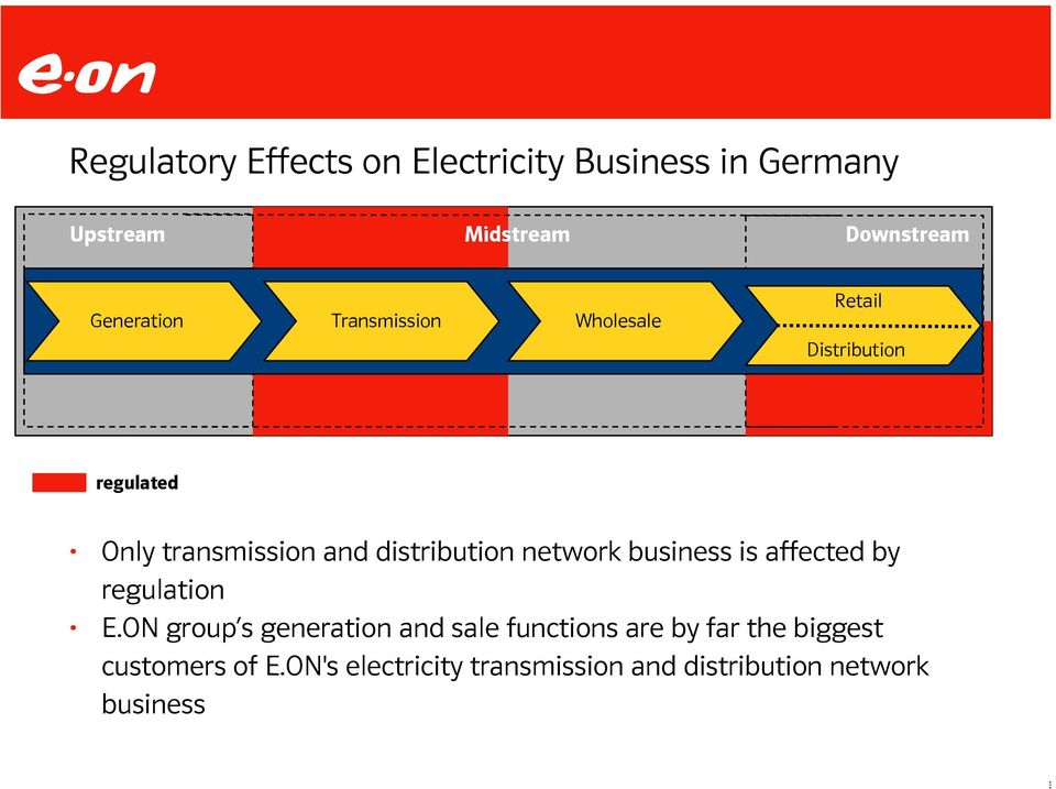 distribution network business is affected by regulation E.