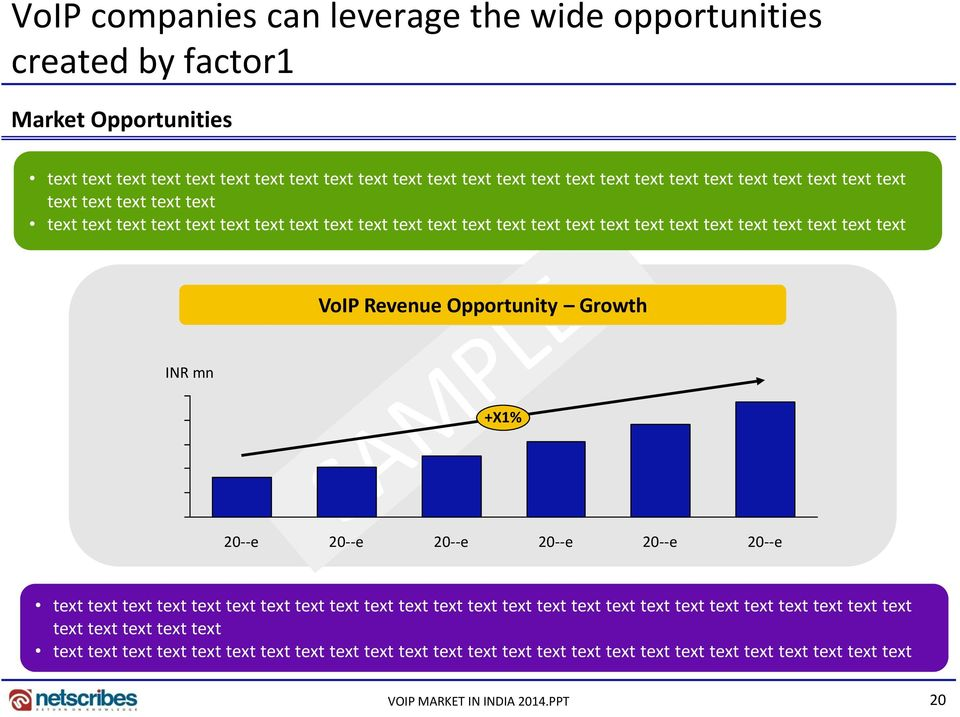 text VoIP Revenue Opportunity Growth INR mn +X1% 20--e 20--e 20--e 20--e 20--e 20--e  text text text text text text text text text text text text text text text text text text text