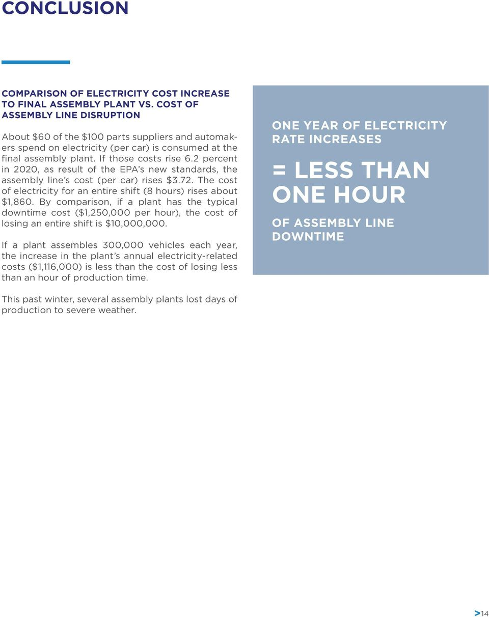 2 percent in 2020, as result of the EPA s new standards, the assembly line s cost (per car) rises $3.72. The cost of electricity for an entire shift (8 hours) rises about $1,860.