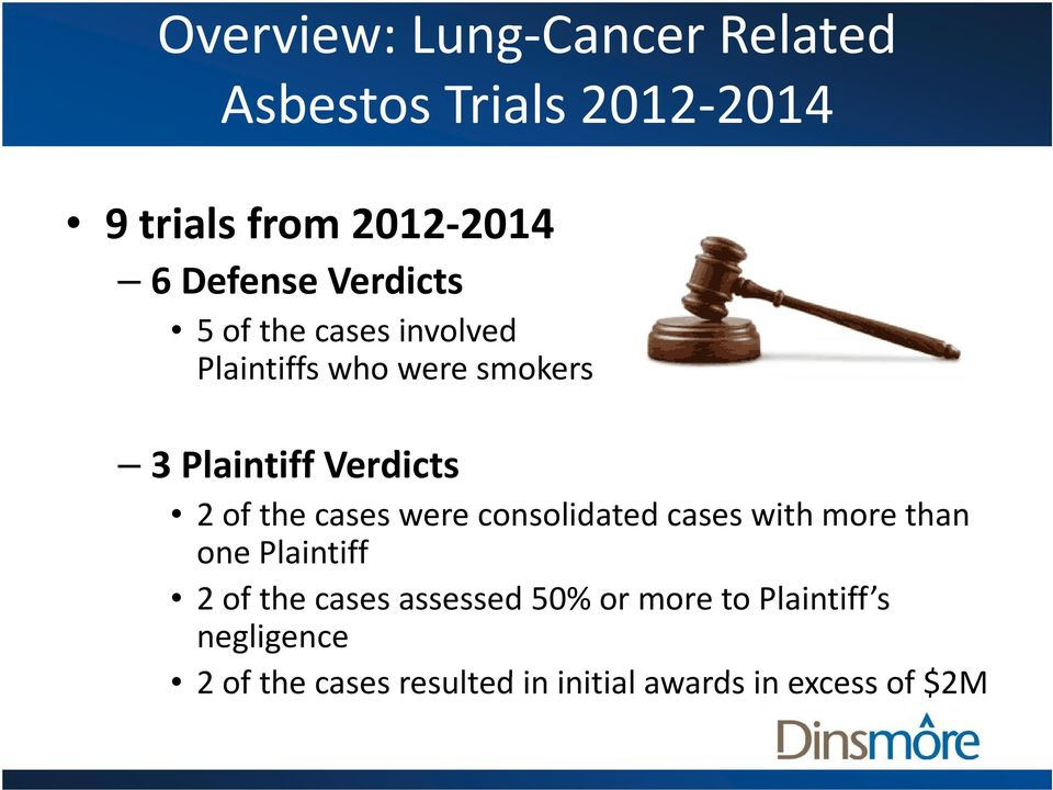 cases were consolidated cases with more than one Plaintiff 2 of the cases assessed 50% or more