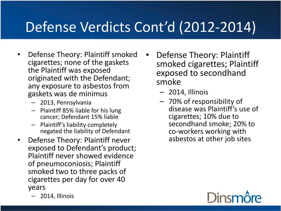 never exposed to Defendant s product; Plaintiff never showed evidence of pneumoconiosis; Plaintiff smoked two to three packs of cigarettes per dayfor over 40 years 2014, Illinois Defense Theory: